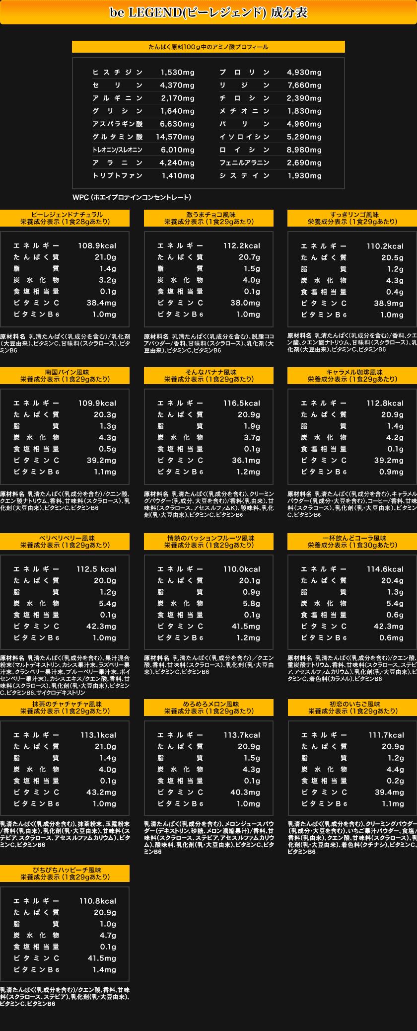 be LEGEND -ビーレジェンド- 成分表